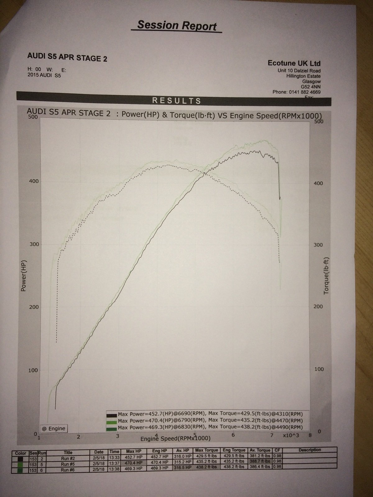 Apr Stage 1 - 333 to 433 | Audi A5 Forum & Audi S5 Forum